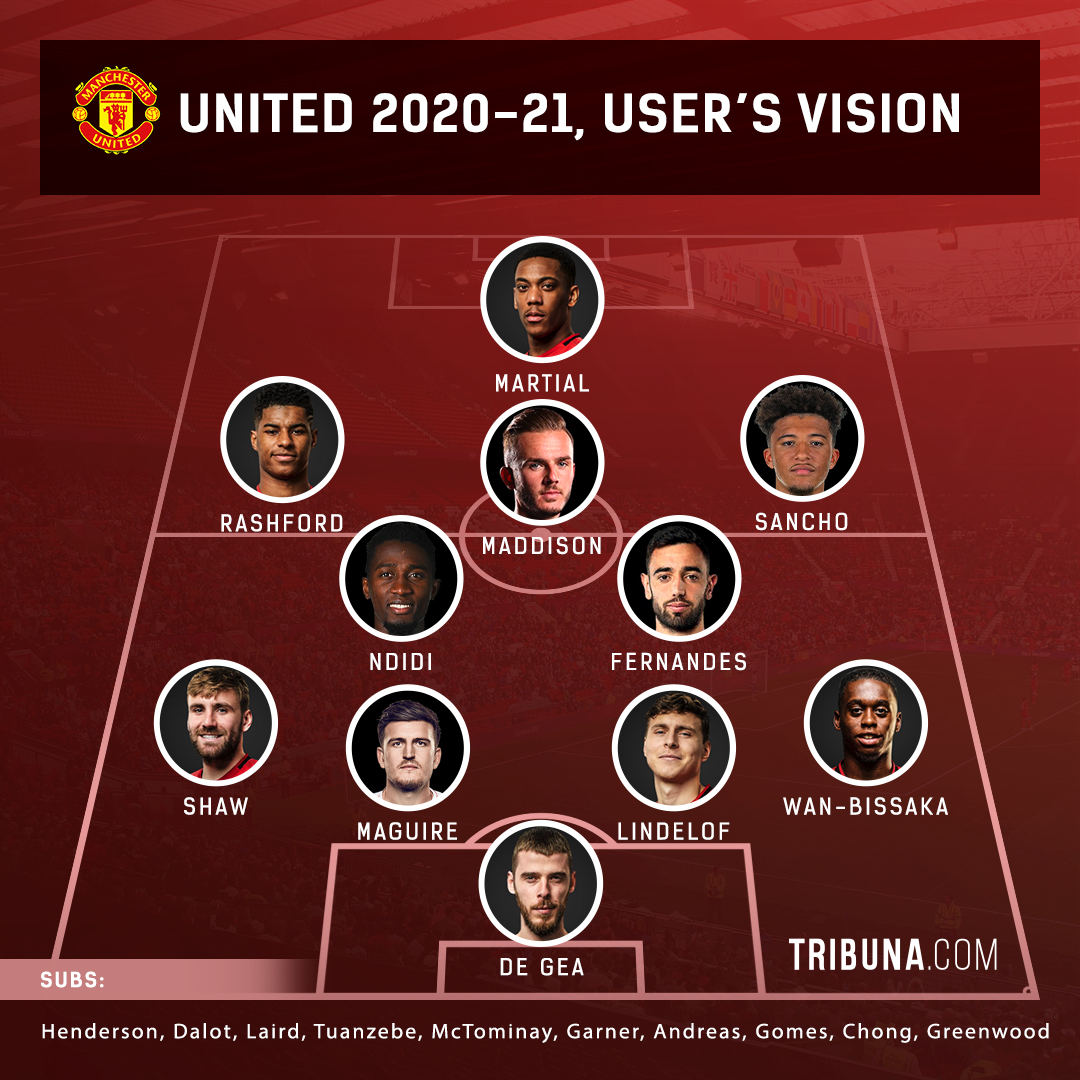 How Manchester United Could Look Like In 2020 21 Tribuna Com