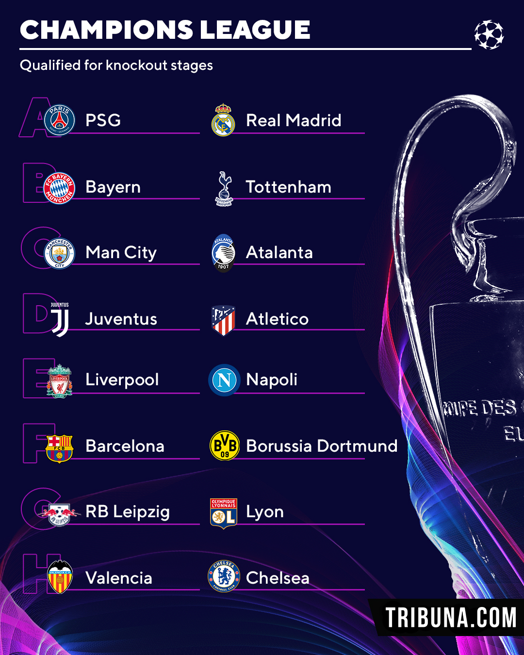 achtelfinale champions league 2019