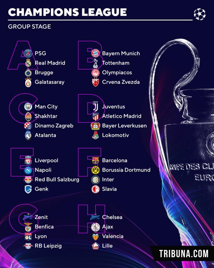 2019 20 champions league groups confirmed tribuna com 2019 20 champions league groups